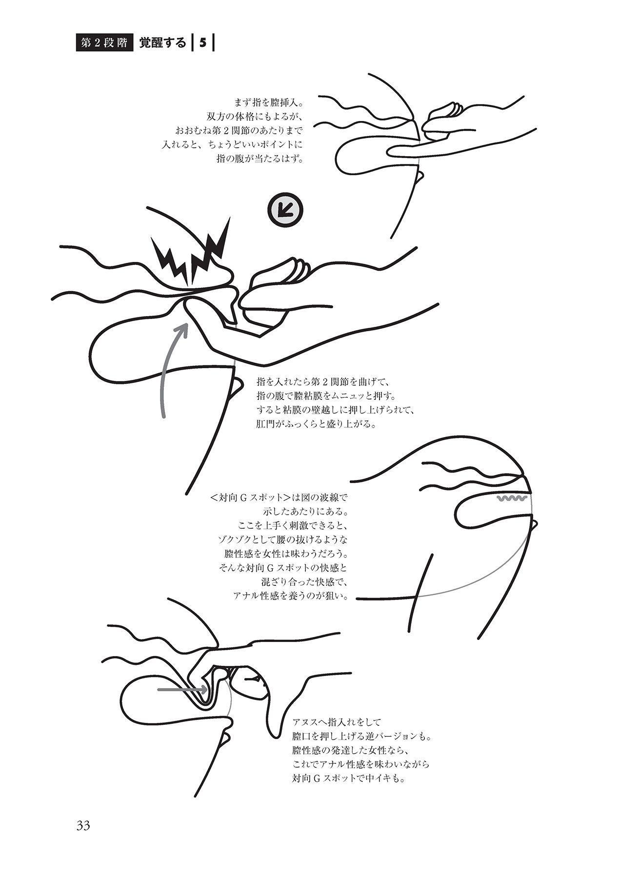 アナル性感開発・お尻エッチ 完全マニュアル 34