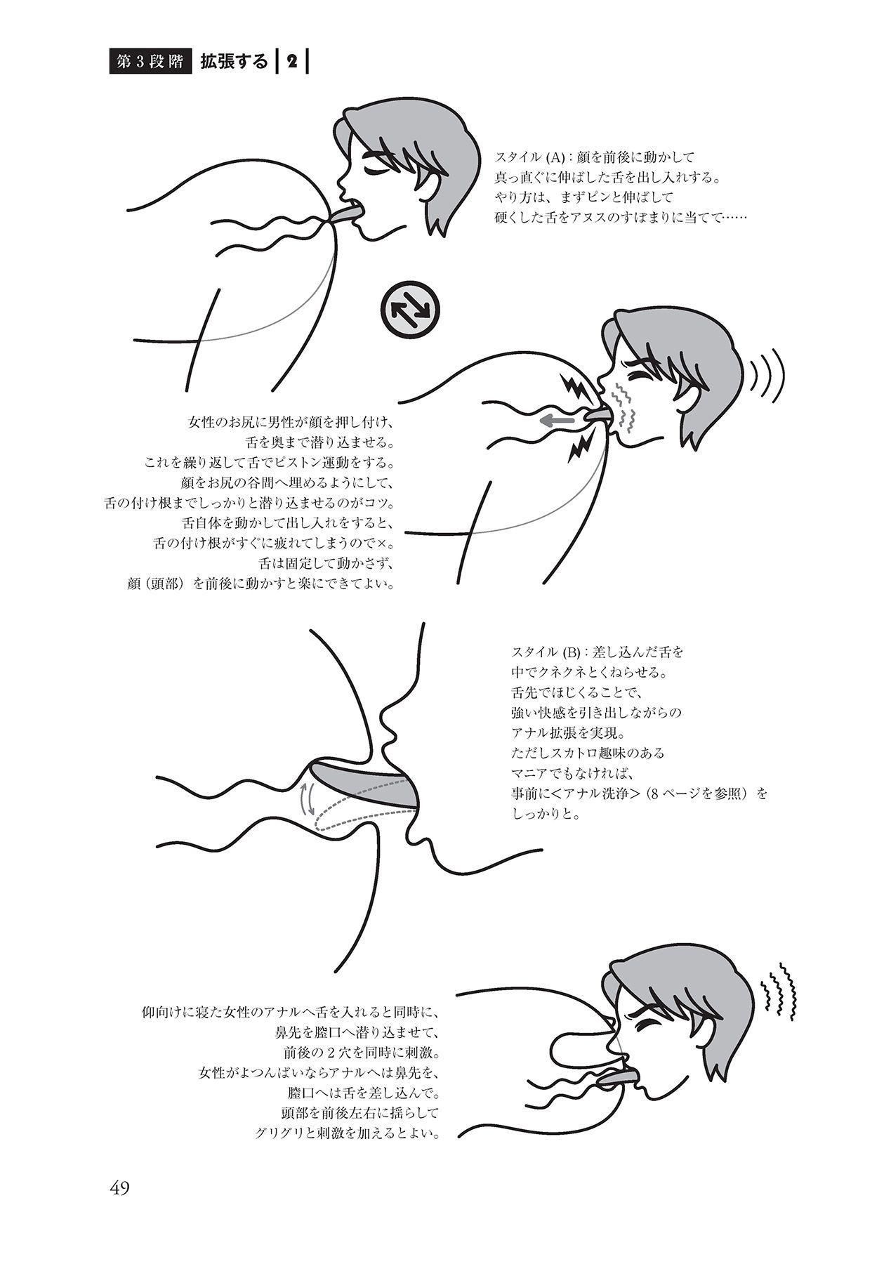 アナル性感開発・お尻エッチ 完全マニュアル 50