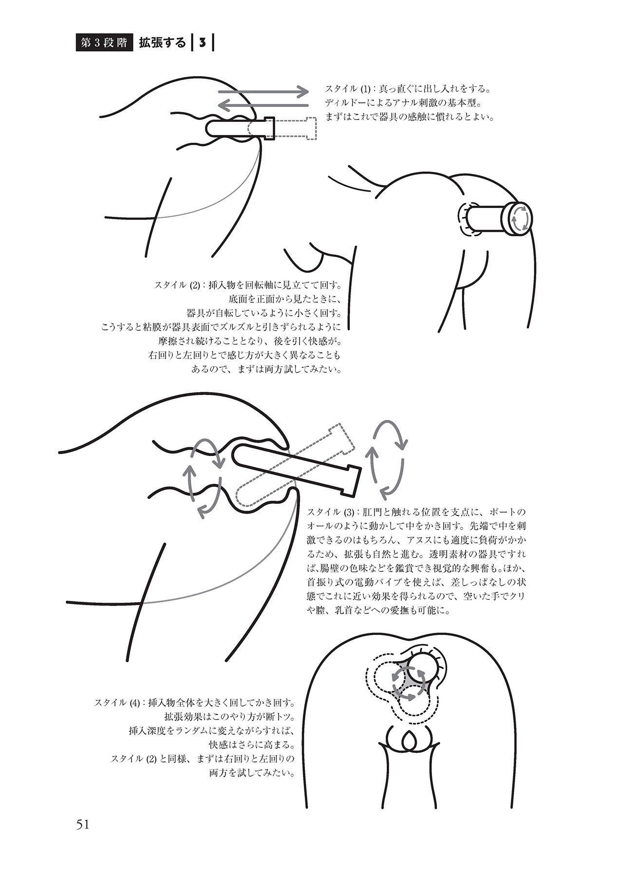 アナル性感開発・お尻エッチ 完全マニュアル 52