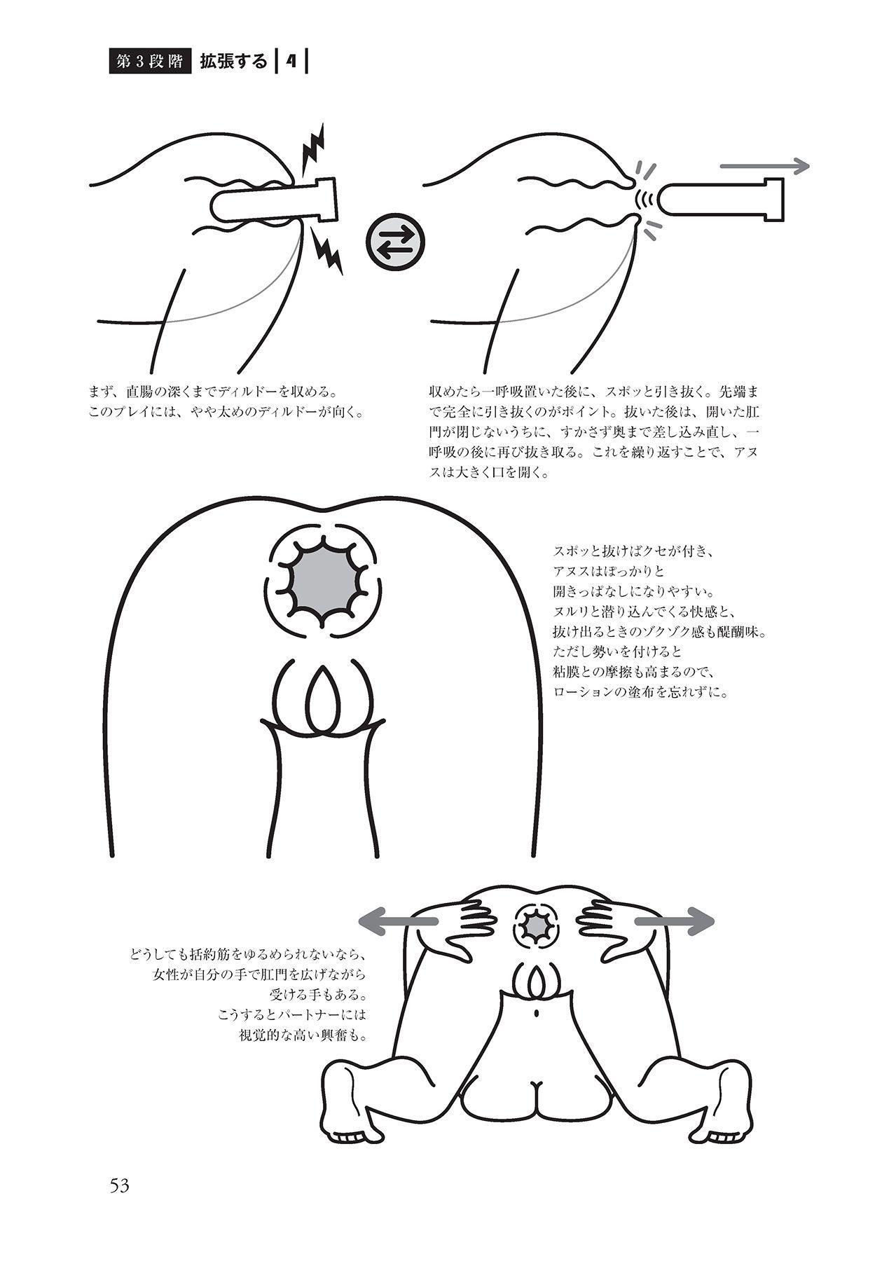 アナル性感開発・お尻エッチ 完全マニュアル 54