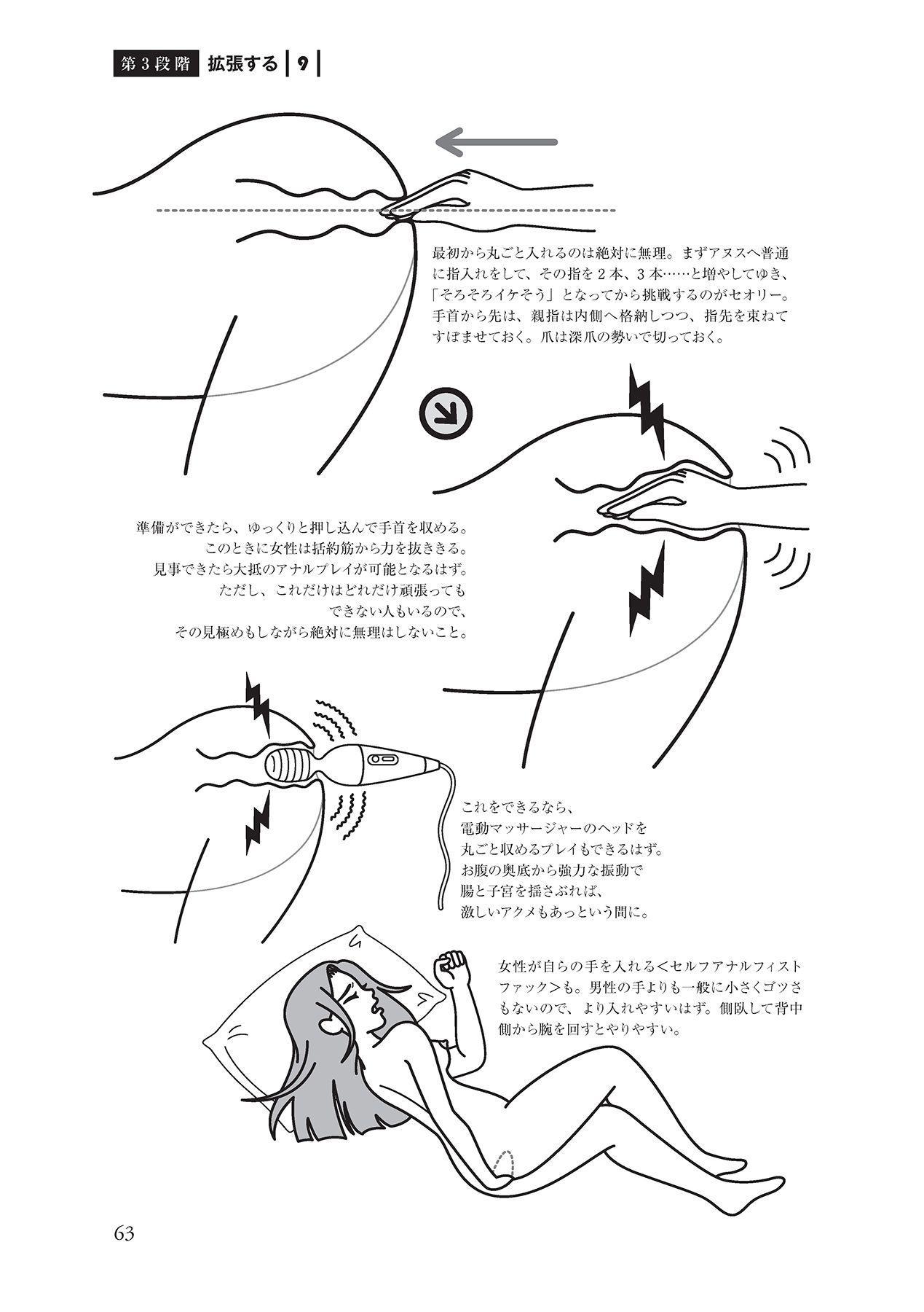 アナル性感開発・お尻エッチ 完全マニュアル 64