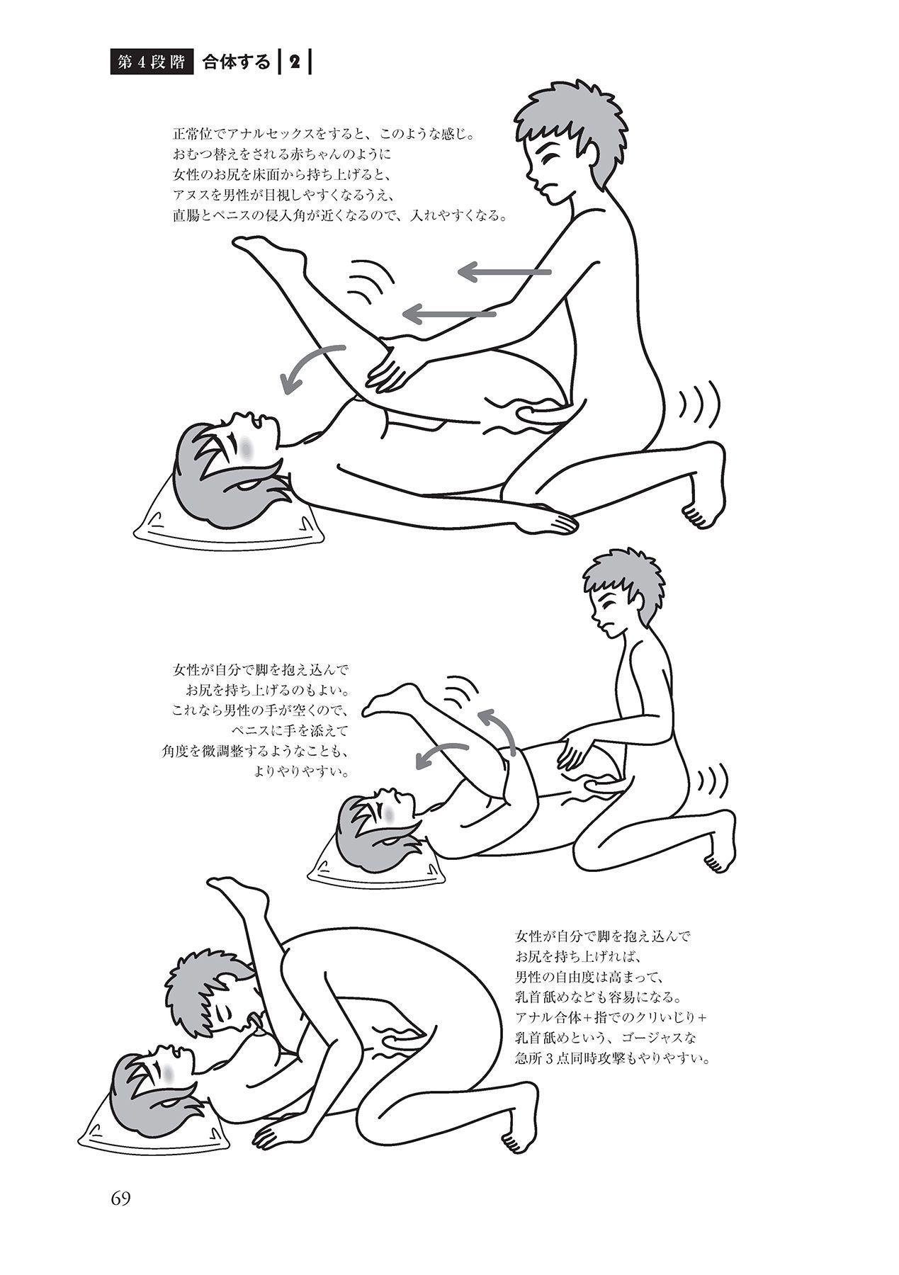 アナル性感開発・お尻エッチ 完全マニュアル 70