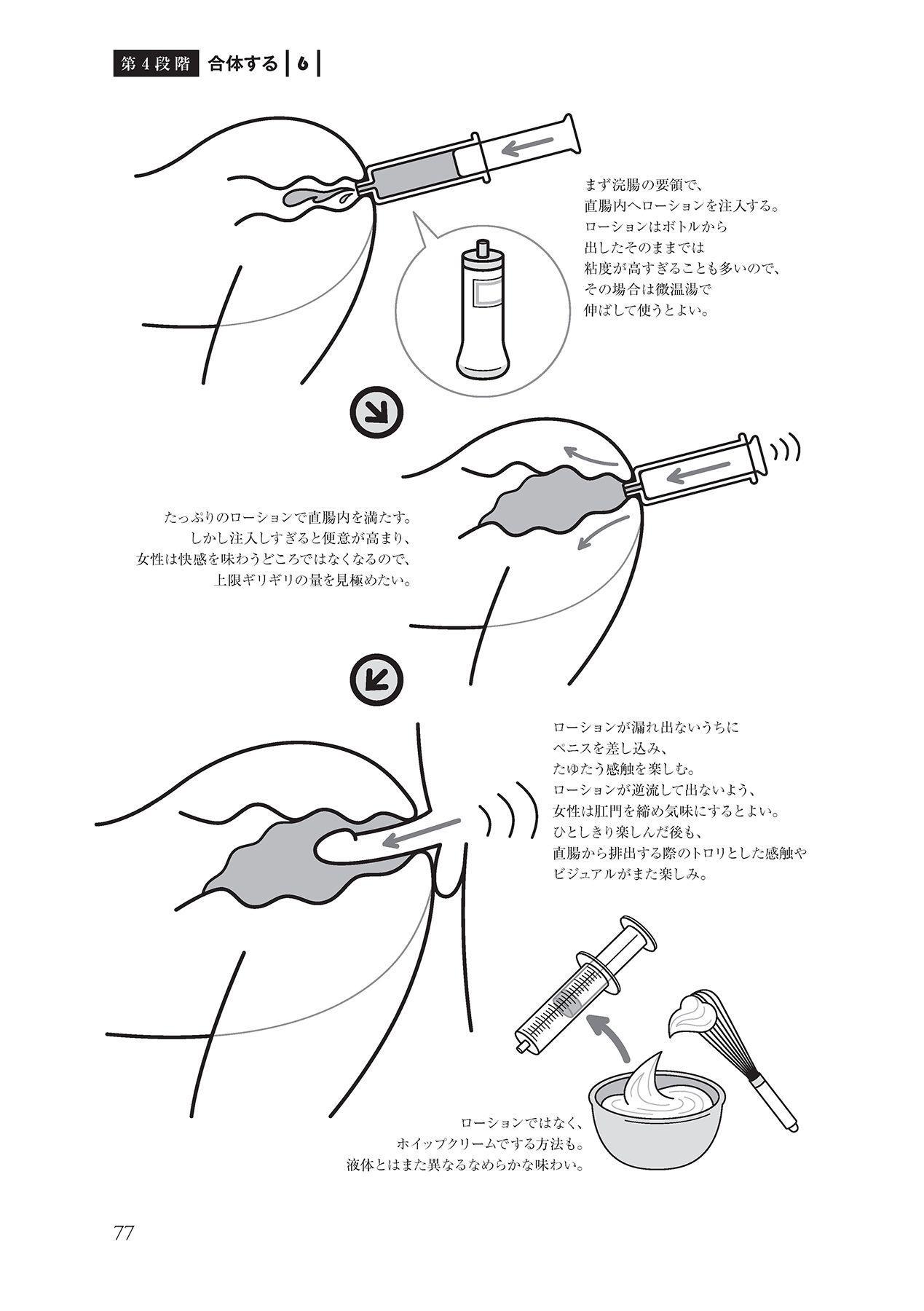 アナル性感開発・お尻エッチ 完全マニュアル 78