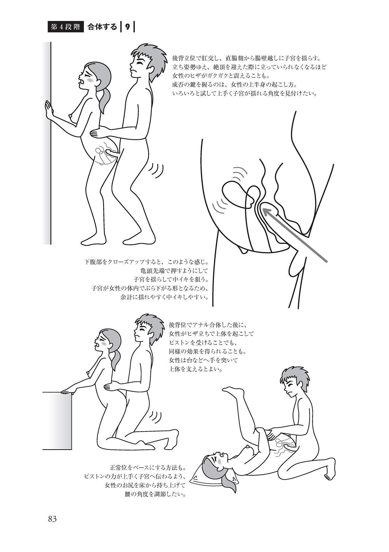 アナル性感開発・お尻エッチ 完全マニュアル 84