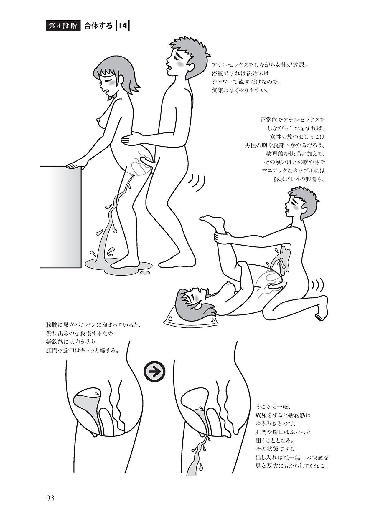 アナル性感開発・お尻エッチ 完全マニュアル 94