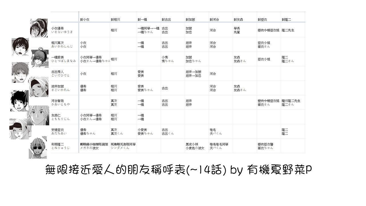 Rarefure Ch. 15~21 151