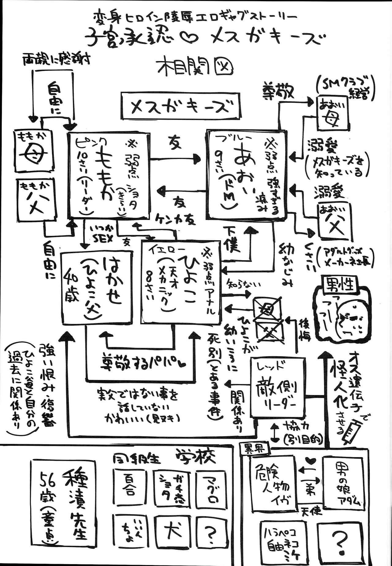 Shikyuu Shounin Mesugakis 37